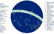 Bandeira Do Brasil – Data Comemorativa