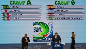 Sorteio Da Copa Das Confederações De Futebol De 2013 – Tabela Dos Horários e Dos Jogos.