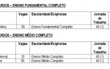 Concurso Público Prefeitura Municipal de Barueri – Inscrições, Cargos, Salários E Edital 02/2013 – Instituto Soler De Ensino Ltda.