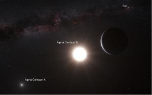 """Planeta Terra. Cientistas Encontram Planeta """"Vizinho"""" Que Pode Ser Gêmeo Da Nossa Terra. – Confira."""