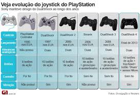 controle-ps4