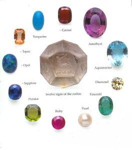Saiba o Que São Amuletos da Sorte – Dicas