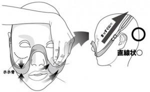 Método Anti-Rugas: Sutiã de Rosto – Como Funciona