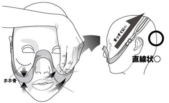 sutia de rosto Método Anti Rugas: Sutiã de Rosto   Como Funciona