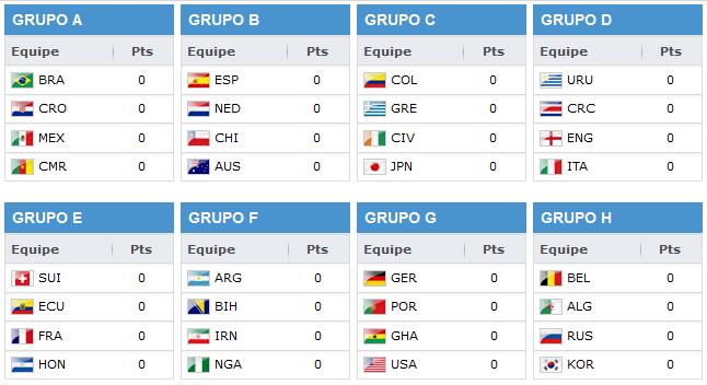 Copa do Mundo de 2014 - Fifa