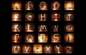 numerologia-e-inicial-nome