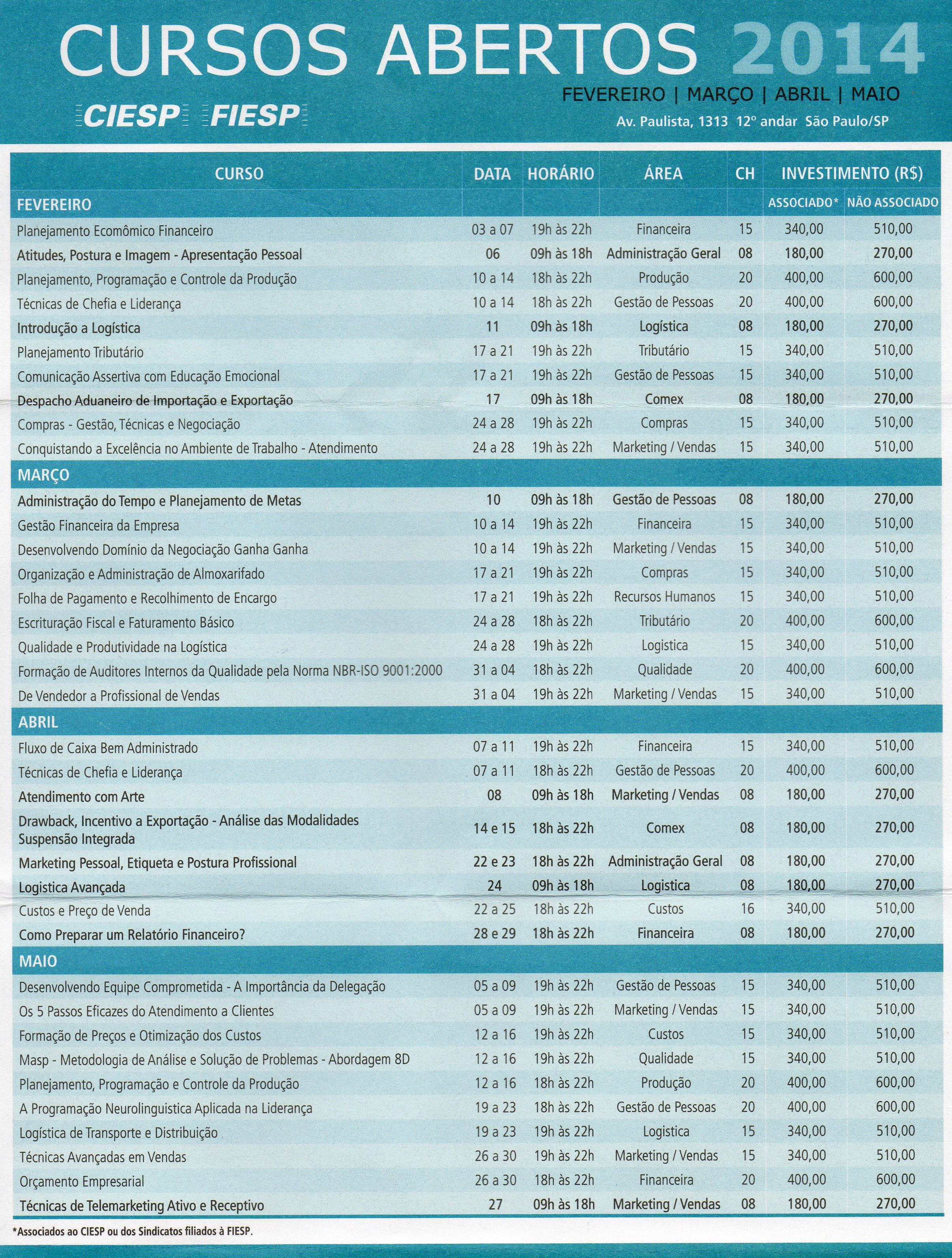 Cursos Profissionalizantes Abertos Para 2014 - Inscrições e Preços - Ciesp e Fiesp