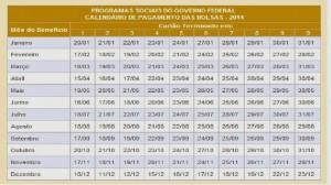 Bolsa Família Calendário de Pagamento 2014 – Valor, Saldo e Inscrição.
