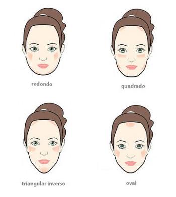 formato-rosto