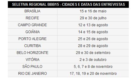 Big Brother Brasil 2015. Como fazer a inscrição, dicas e datas. Tabela de Datas e Cidades