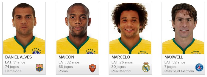 Brasil 2014 - Lista Dos Jogadores Convocados Para a Copa Do Mundo. Foto2