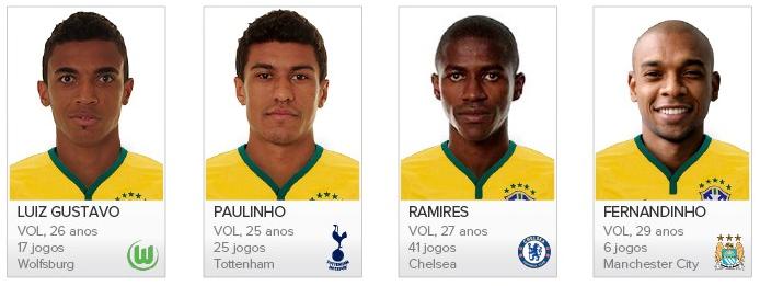 Brasil 2014 - Lista Dos Jogadores Convocados Para a Copa Do Mundo. Foto4