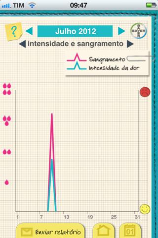 app-diario-mensal-grafico