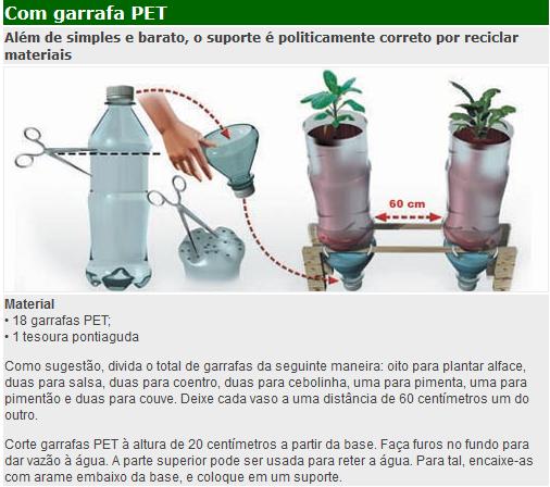 Horta suspensa para casa ou apartamento. Ilustração Pet