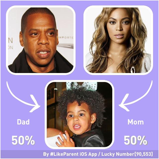 like-Parent-b