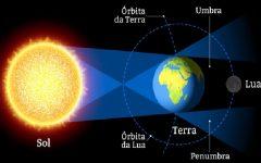 Eclipse Lunar Maior do Século – Como Ver
